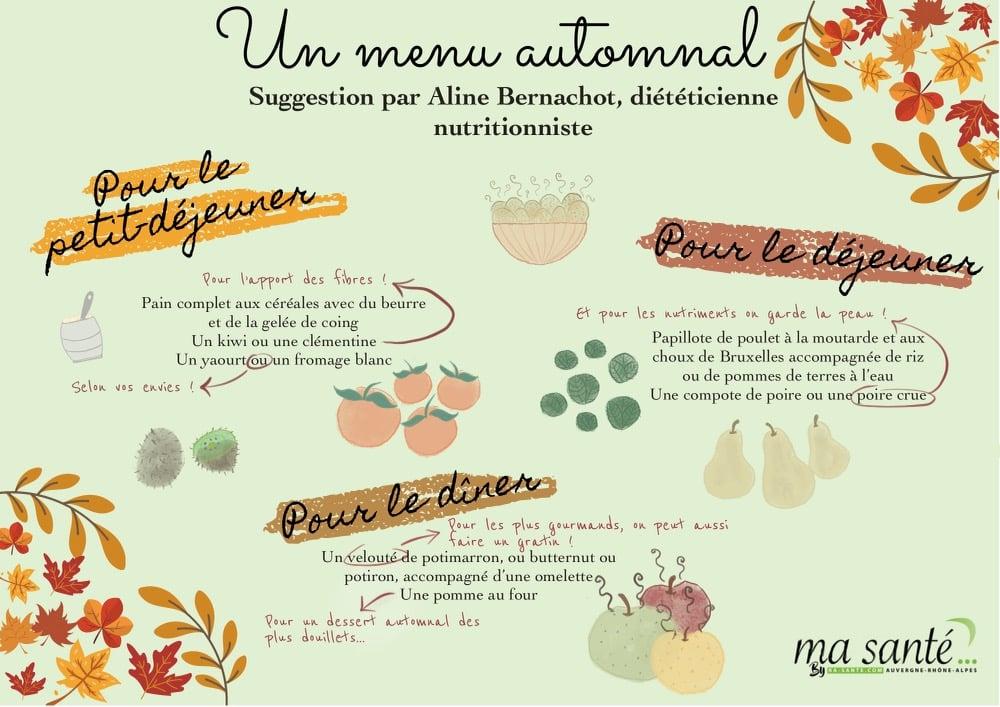 Suggestion d'un menu automnal aux fruits et légumes de saison
