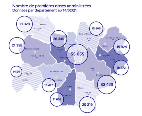 Vaccination en Auvergne Rhône-Alpes